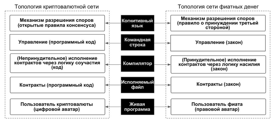 ieņēmumi internetā reālu atsauksmju marķieris bitcoin rotatora kolekcija