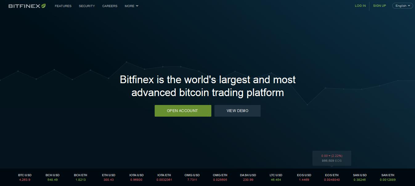 Bitfinex tirdzniecības bots, bitcoin...