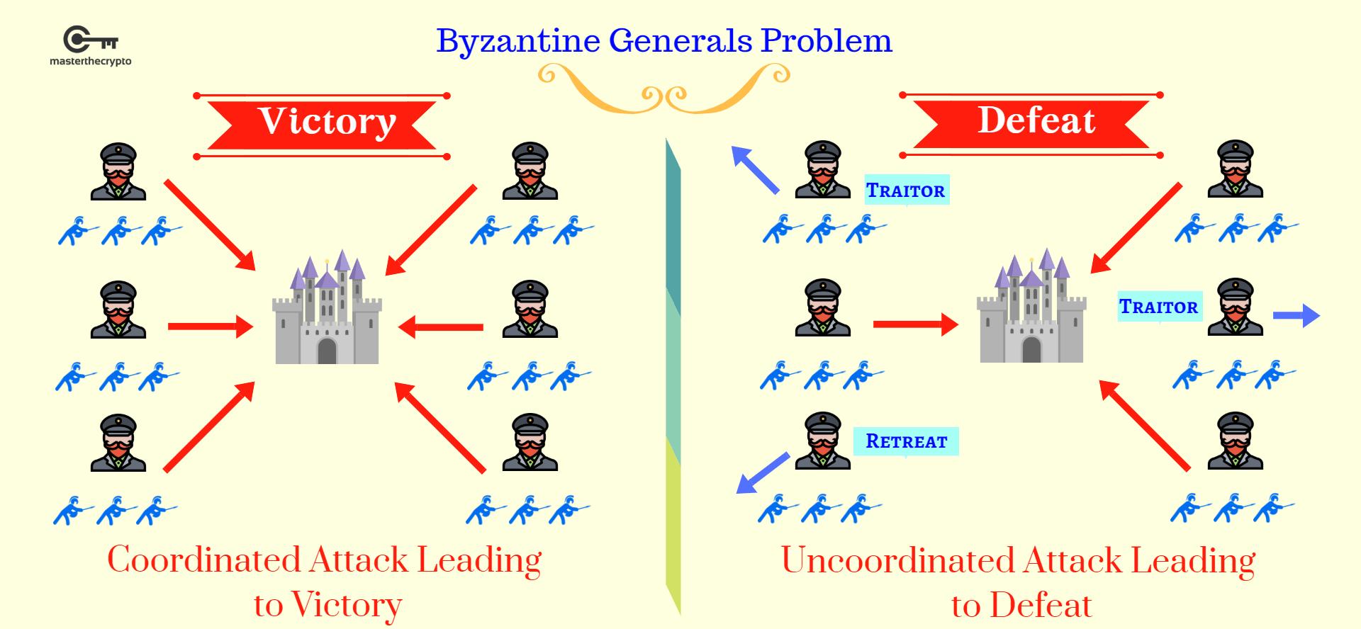 saistīto programmu binārām opcijām