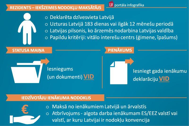 Algas nodokļa grāmatiņa