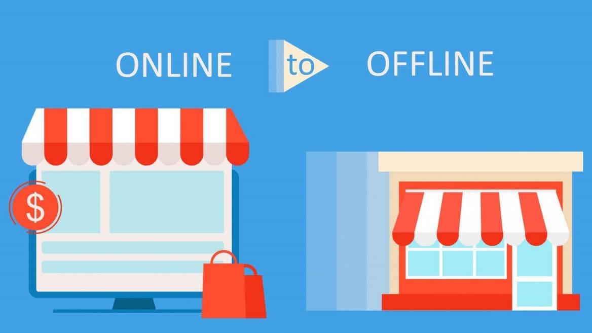 Kā izveidot savu interneta veikalu