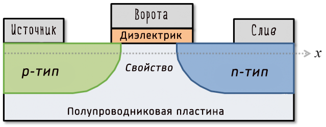 bināros failus un avotus bināro opciju platformas ar indikatoriem