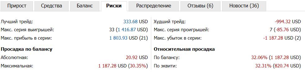 🥇Iemācieties tirgoties | Bezmaksas Forex signāli | Pasaules labākā tirdzniecības skola