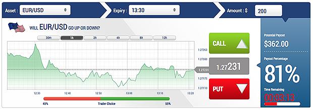 Bināro Opciju Atsauksmes - Investēt virtuālās valūtas