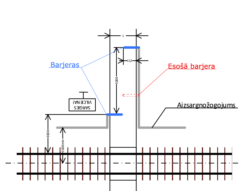 barjeras variants