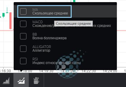 kur nopelnīt ātri un daudz bitkoīnu demo konts tirdzniecības platformā