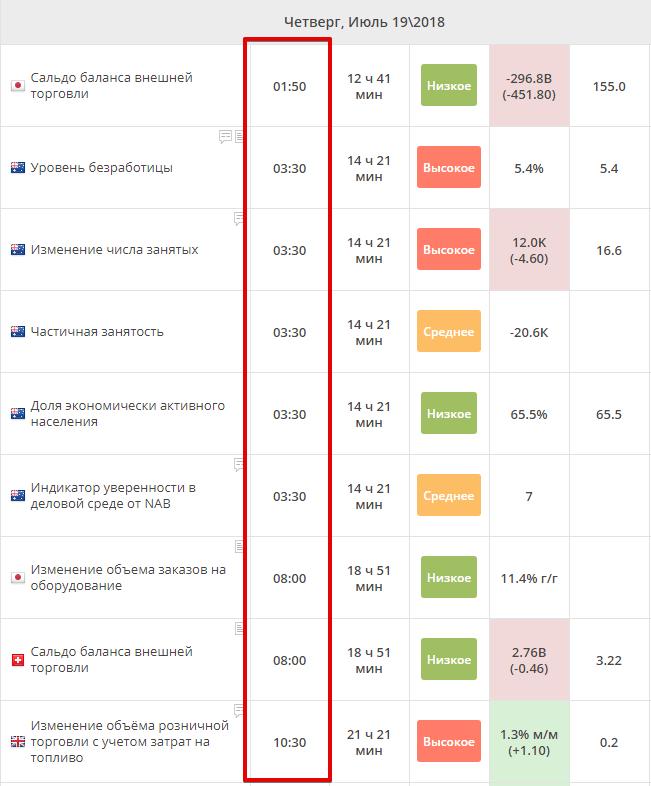 opcija ieslēgta bināro opciju noguldījums 10 dolāri