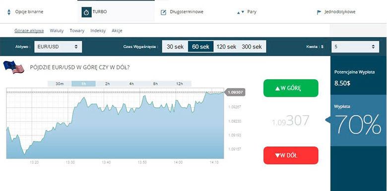 bināro iespēju tirdzniecības platformu reitings