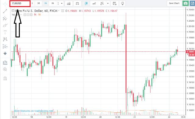 Opcijas bināro trading