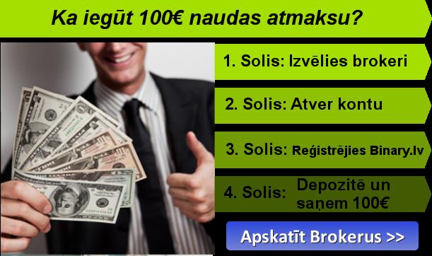 Vislabākā digitālā valūta, ko ieguldīt. Heat trading valūta options