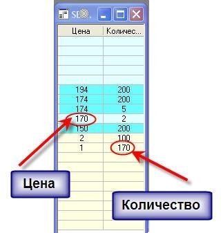 bināro opciju platformu pārskats