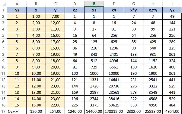ko nozīmē vienādojums uz tendences līnijas tirdzniecība ar bināro opciju iq iespēju