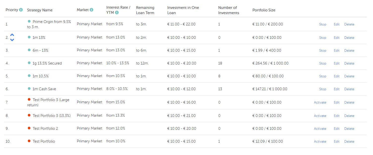 anyoption Paysafe - vai ir iespējams iemaksāt? 10/10 punkti no jebkuras izvēles testa ziņojuma