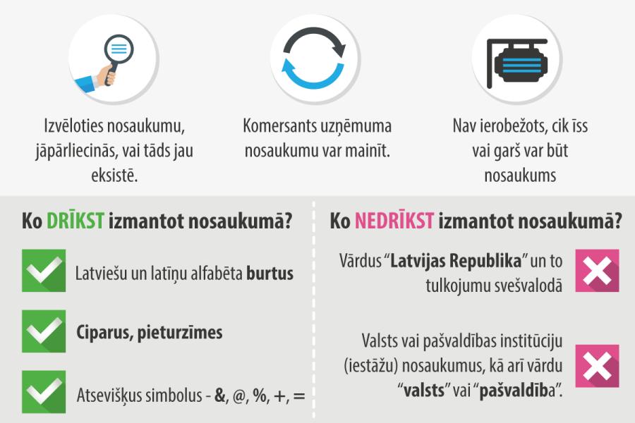 Uzņēmēji prasa sakārtot akciju opciju piešķiršanu darbiniekiem Latvijā / Raksts / astrologuasociacija.lv