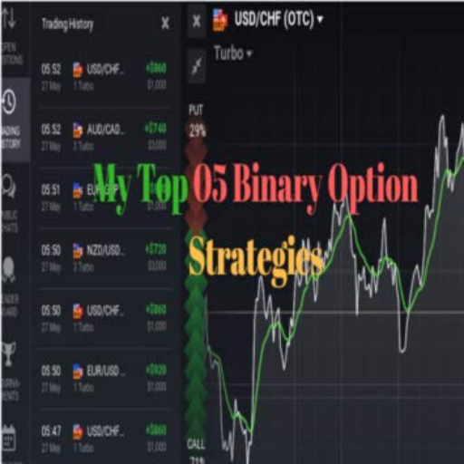 demo turbo opcija binārās opcijas haram