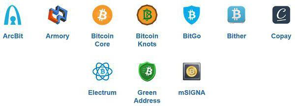 Bitcoin Tirdzniecības Apmācība Iesācējiem