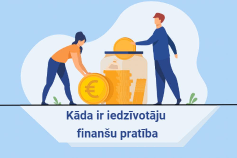 finanšu iespēju katalogs jaunākie tirdzniecības signāli