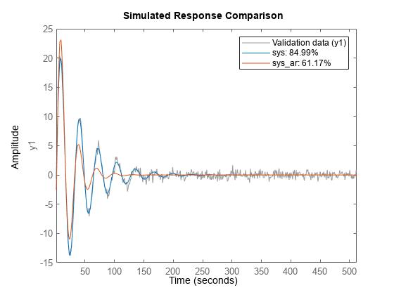 reālas atsauksmes par fnmax binārajām opcijām