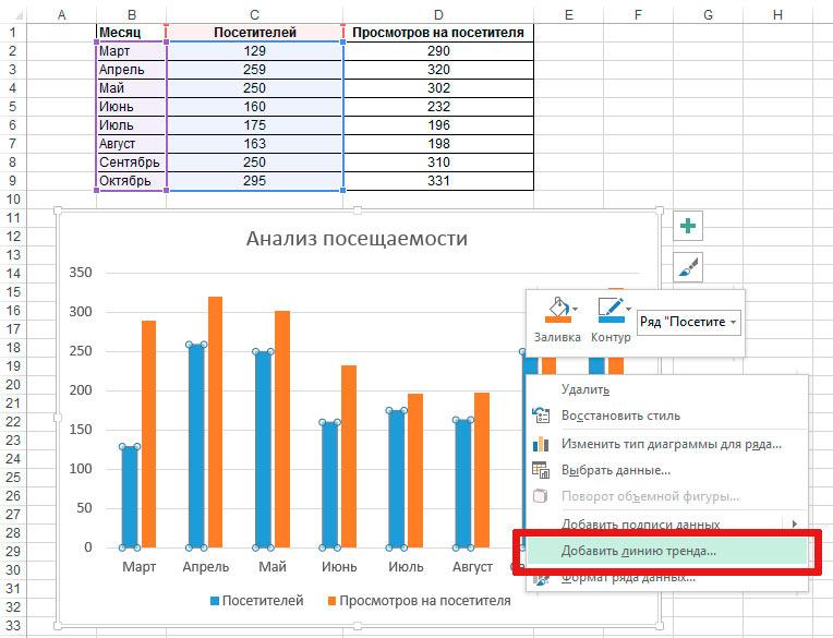 Pievienojiet Linear Regression Trendline Excel izkliedes zīmējumā