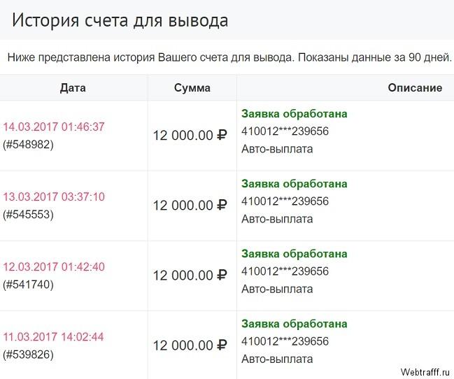 vietnes var nopelnīt naudu opciju sistēma jūsu miljoniem atsauksmju