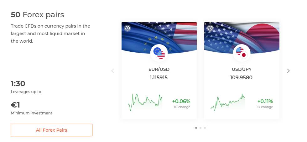 bināro opciju ievade viegla nauda tiešsaistē