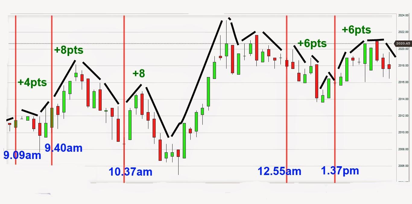 holly trade bināro opciju apskats