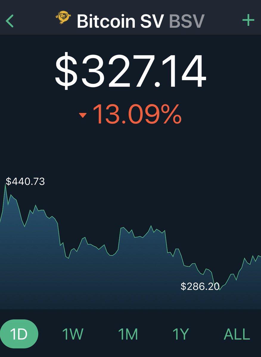Ieguldīt Bitcoin Sv