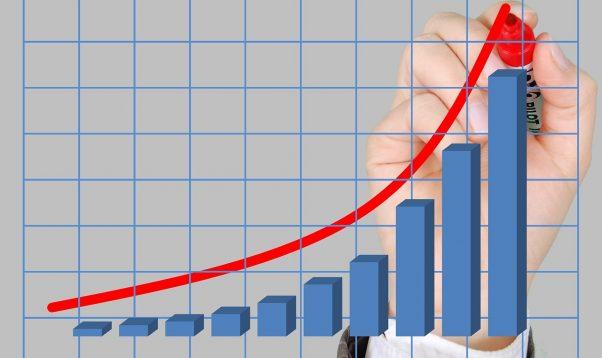 interneta investīciju grafiks