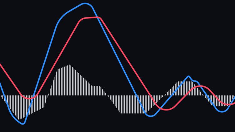 macd crossover trauksmes indikators binārām opcijām