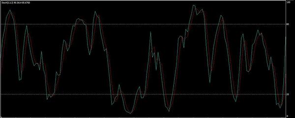 Labākie signāli binārām opcijām opcija