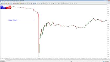 opciju nākotnes akciju tirgus localbitcoins net oficiālā vietne
