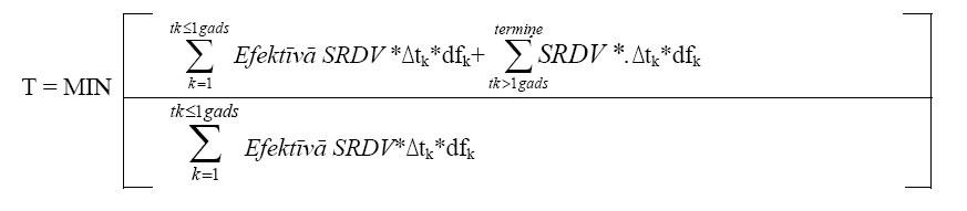 opciju pozīcijas aprēķins