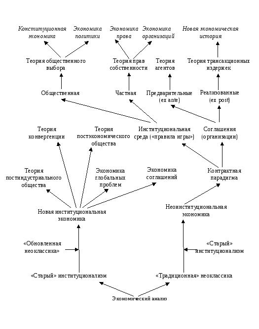 opciju teorija īsumā