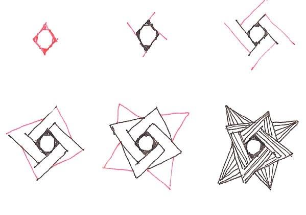 tendences līnijas zīmēšanas likums opcijas binārās opcijas